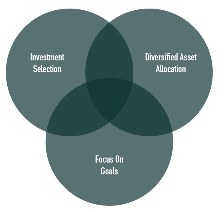 investment_management_graphic