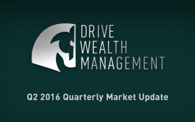 Q2 Quarterly Market Review